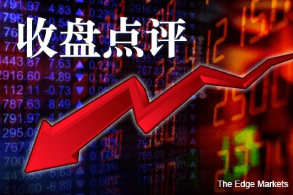 中国经济数据疲弱  拖累马股下滑0.6%