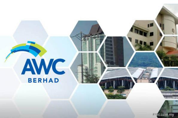 AWC says share trade suspended from 12:09pm to 5pm today