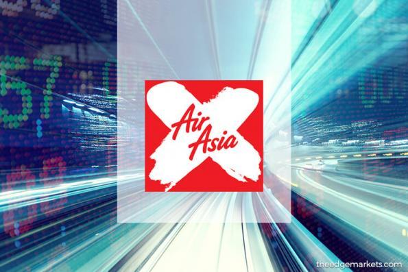Stock With Momentum: AirAsia X