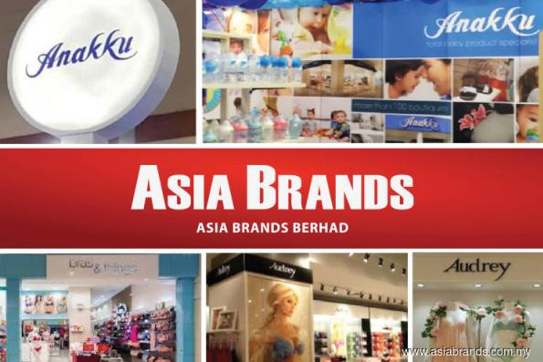 Asia Brands sees 2.09% stake traded off market
