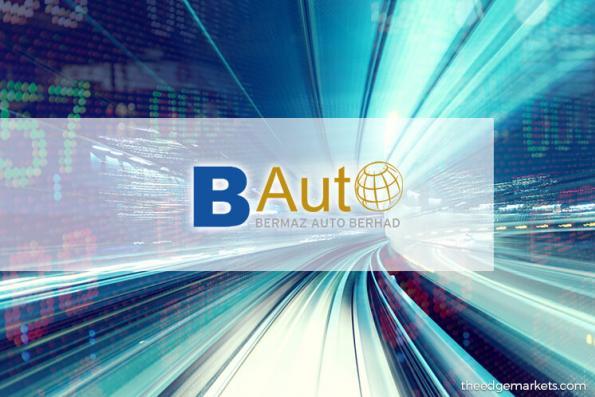 Stock With Momentum: Bermaz Auto