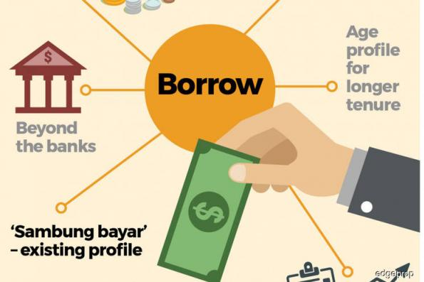 'Borrow' — the key to unlocking value in property investment