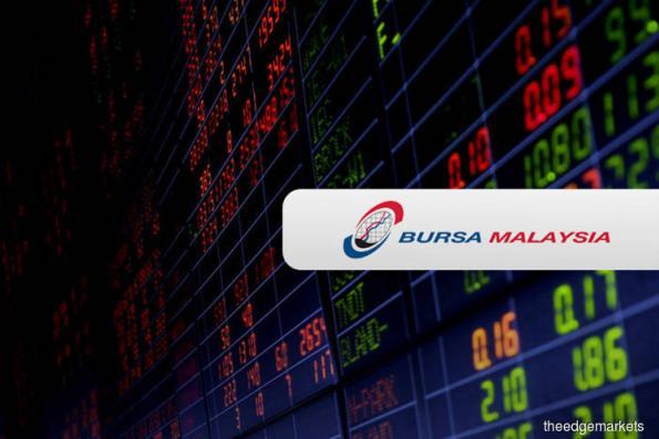 Bursa Malaysia top gainers include Hang Seng put warrants