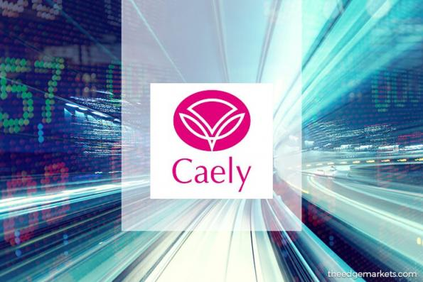Stock With Momentum: Caely Holdings