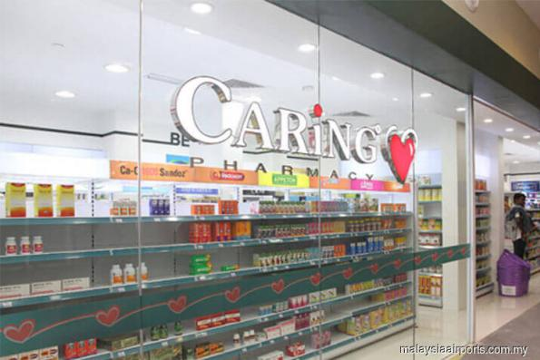 Caring Pharmacy's 1Q profit jumps 26% with higher sales