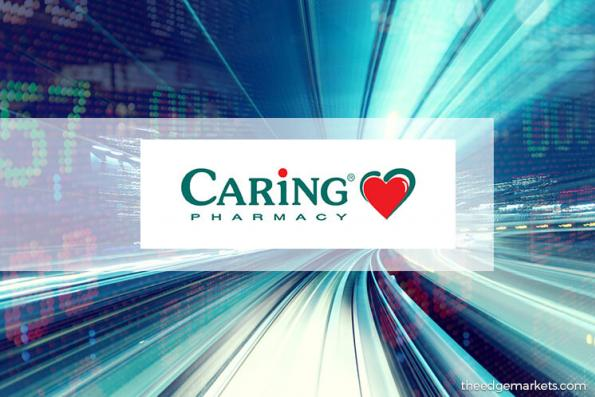 Stock With Momentum: Caring Pharmacy Group