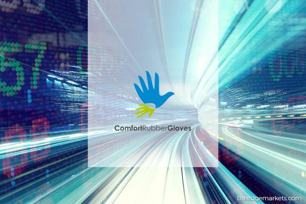 Stock With Momentum: Comfort Gloves