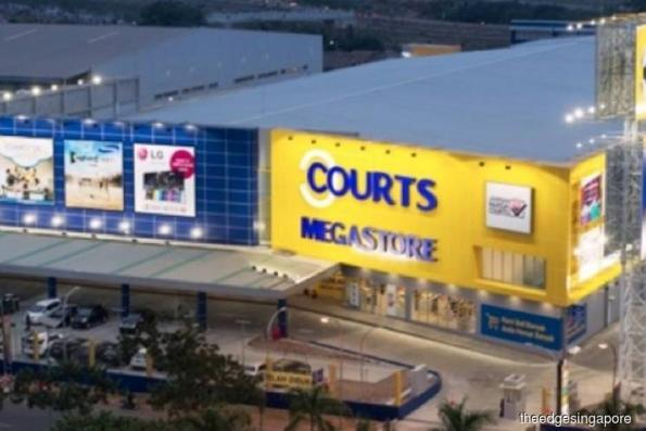 Courts Asia to be delisted after losing free float