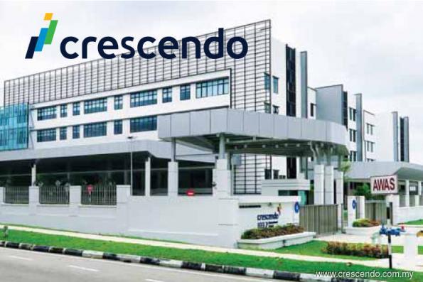 Crescendo's 2Q profit down 37% on lower profit margin