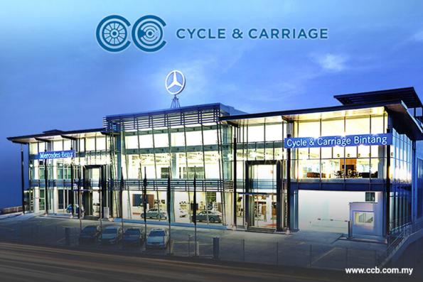 Cycle & Carriage's 2Q profit more than halves, says demand shifts to lower margin models