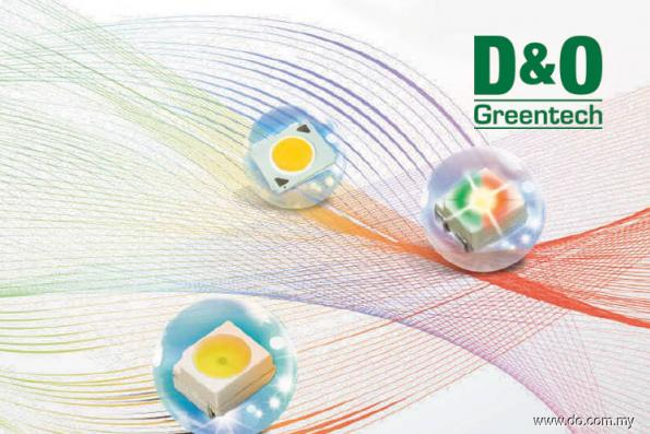 D&O Green Tech 4Q net profit jumps 83% on better margin