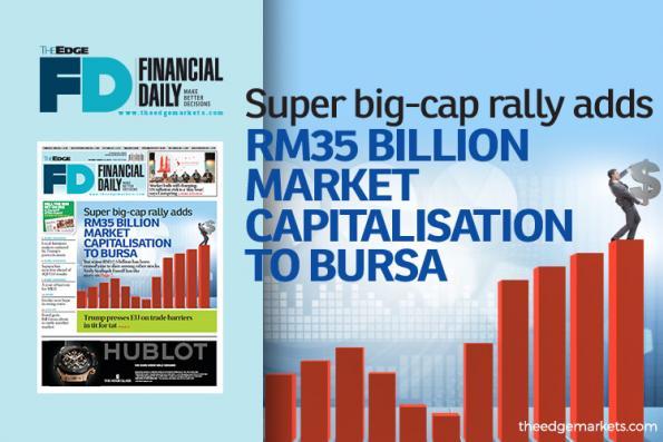 Super big-cap rally adds RM35b market capitalisation to Bursa