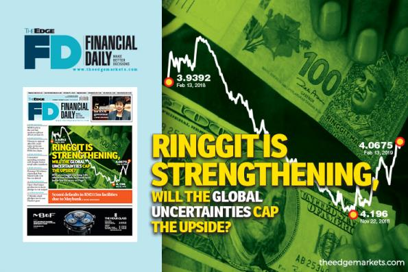 Will the global uncertainties cap ringgit's upside?
