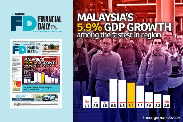 Malaysia's 5.9% GDP growth among the fastest in region