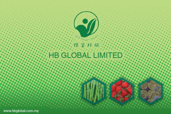 HB Global hits one-year high on 4Q net profit versus loss a year earlier