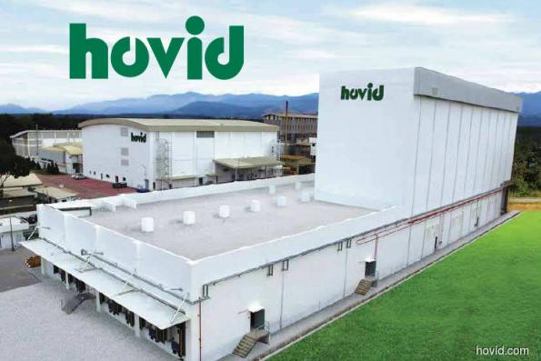 Hovid shares spike 12.5% as investors take advantage of price gap