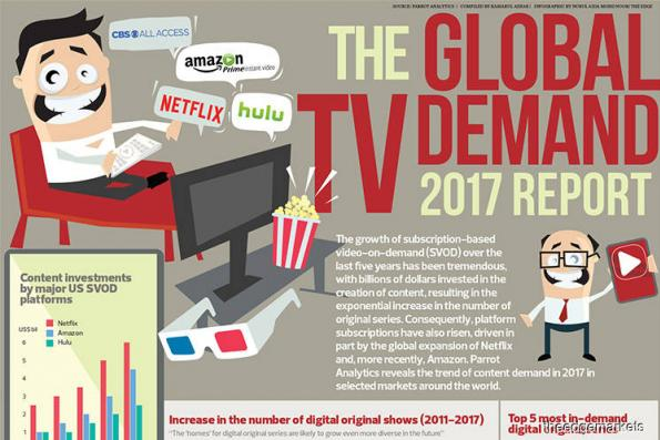 The Global TV Demand 2017 Report