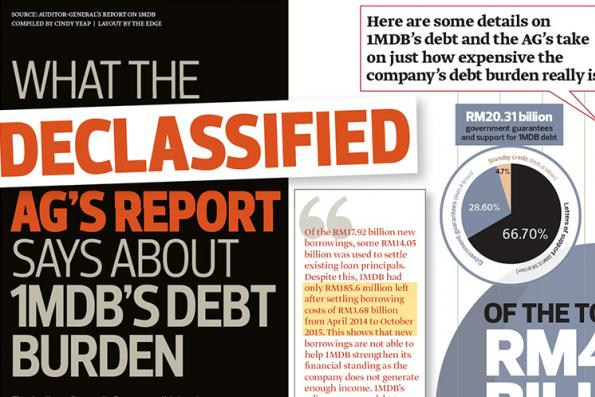 What the declassified AG's Report say about 1MDB's debt burden