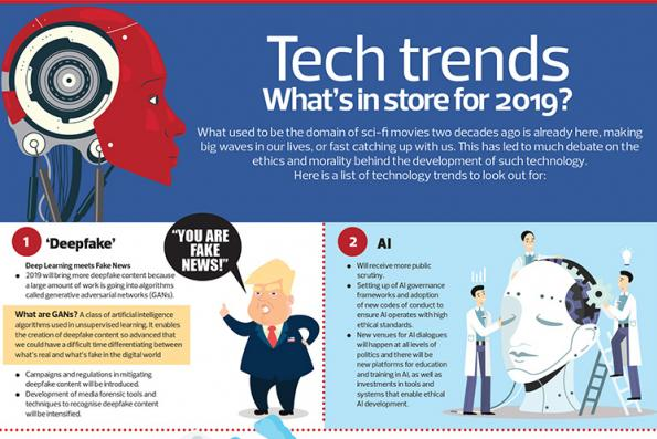 Tech trends What's in store for 2019?