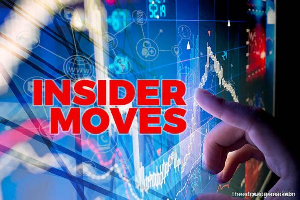 Insider Moves: Berjaya Assets Bhd, Excel Force MSC Bhd, Prestariang Bhd, Hektar Real Estate Investment Trust, SMRT Holdings Bhd, YNH Property Bhd, Dialog Group Bhd, N2N Connect Bhd