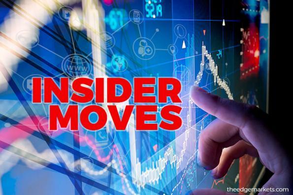 Insider Moves: TA Enterprise Bhd, Cypark Resources Bhd, RHB Bank Bhd, Borneo Oil Bhd, Ewein Bhd, YNH Property Bhd