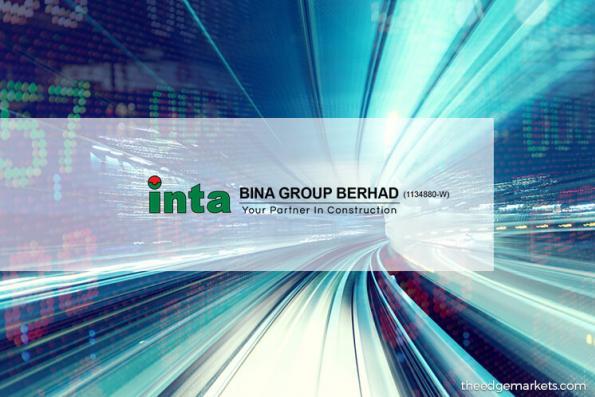 Stock With Momentum: Inta Bina Group