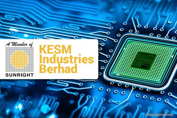 KESM's suppy constraint issue seen to improve in 4Q