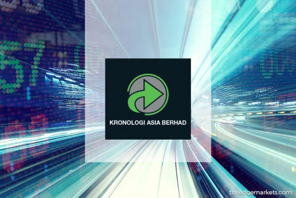 Stock With Momentum: Kronologi Asia