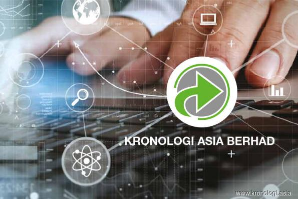 Kronologi active, up 2.91% on positive technicals
