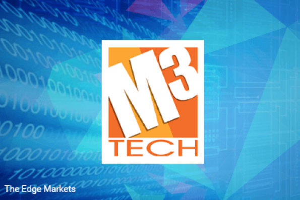 Stock With Momentum: M3 Technologies