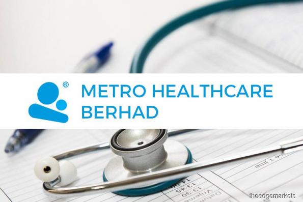 LEAP市场上市 美都医疗保健大涨43.5%