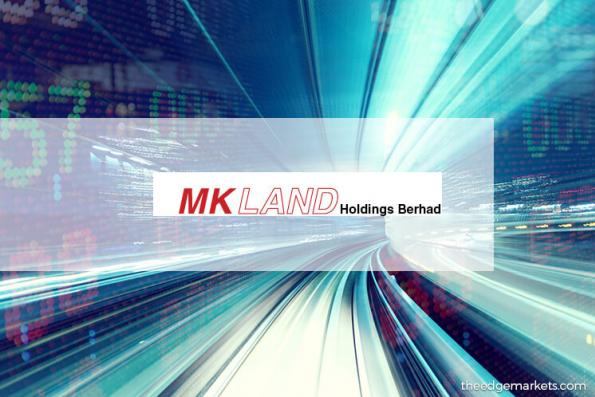 Stock With Momentum: MK Land