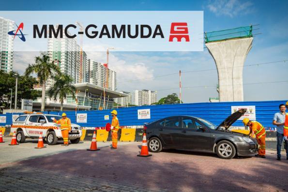 Uncertainties cast a pall over Gamuda, MMC