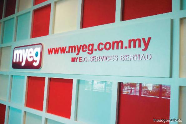 MyEG active, falls 2.67% on being implicated in charges against Zahid
