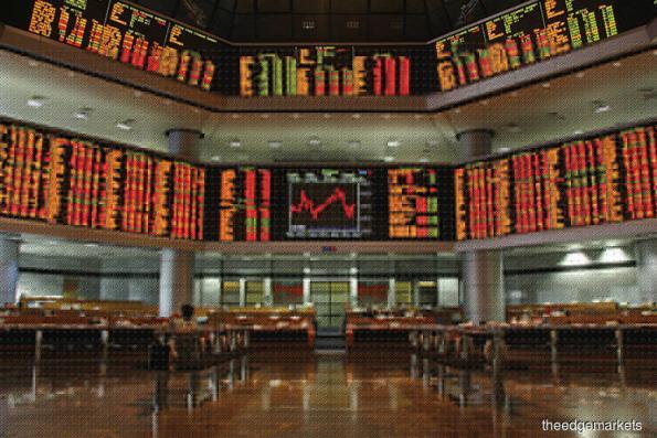 Market correction expected but bullish trend intact