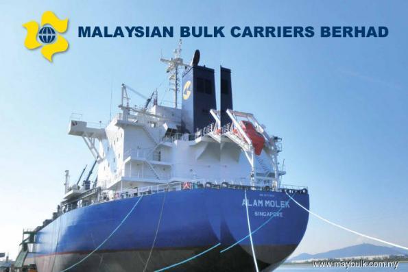 Maybulk rises 6.2% on positive technicals