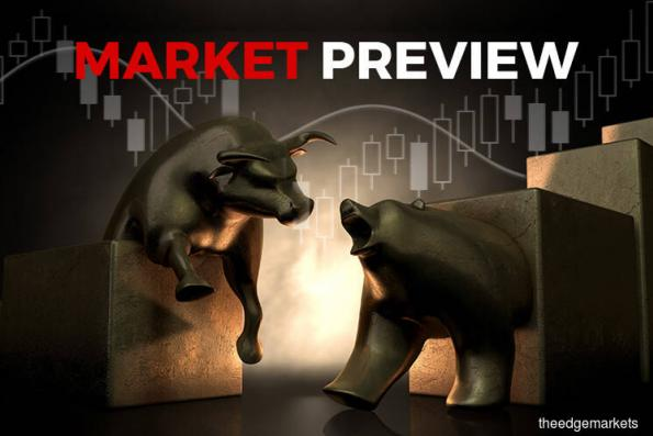 KLCI set to start week higher, immediate hurdle at 1,770