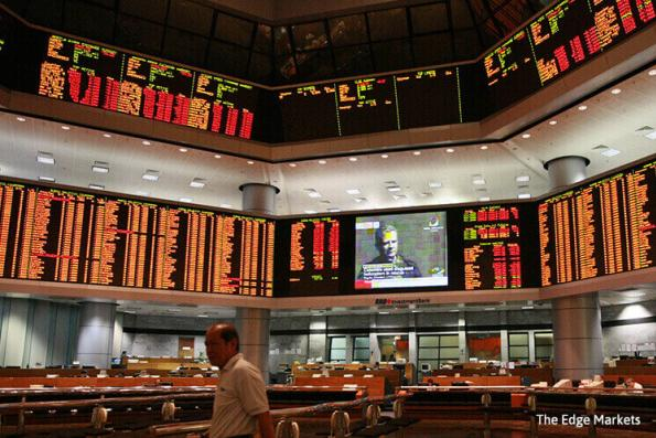 FBM Small Cap Index correction may extend further, says RHB Retail Research