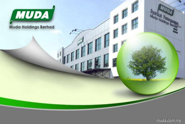 Muda active, surges 23.08% as 4Q earnings soar