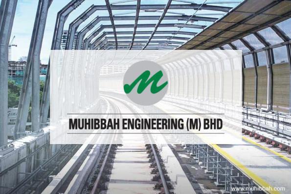 Muhibbah 9M profit above expectations