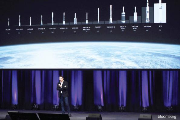 Elon Musk's Space Rocket Airline