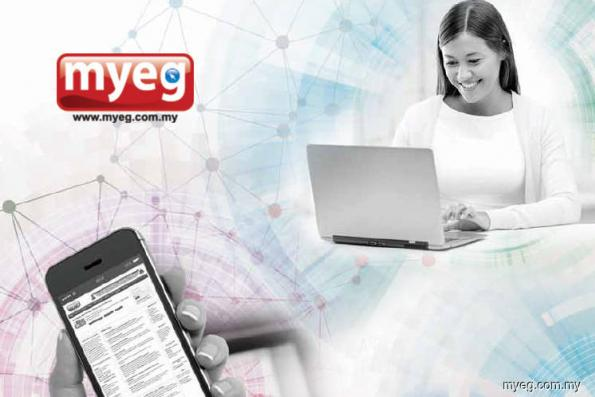 MyEG rises further in continued heavy trading