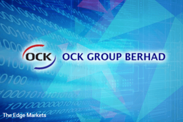 Stock With Momentum: OCK Group