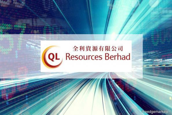 Stock With Momentum: QL Resources Bhd