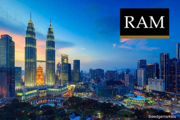 RAM Ratings expects corporate debt issuance to slow in 2019