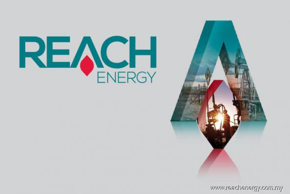 Reach Energy active, up 1.27% on positive technicals