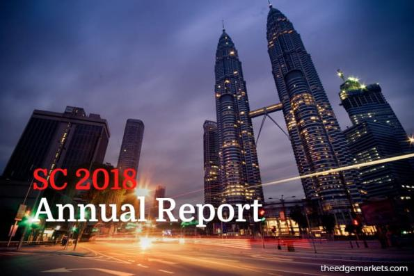 Malaysia's AUM shrank to RM743.58 bil in 2018