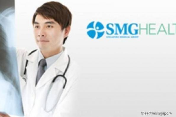 Singapore Medical Group started at 'Buy' on continued robust growth