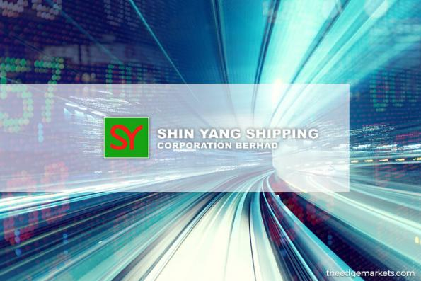 Stock With Momentum: Shin Yang Shipping Corp