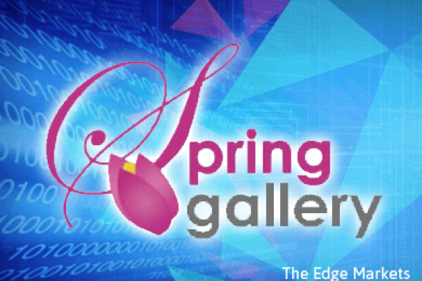 Stock With Momentum: Spring Gallery